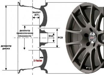 Маркировка колесных дисков