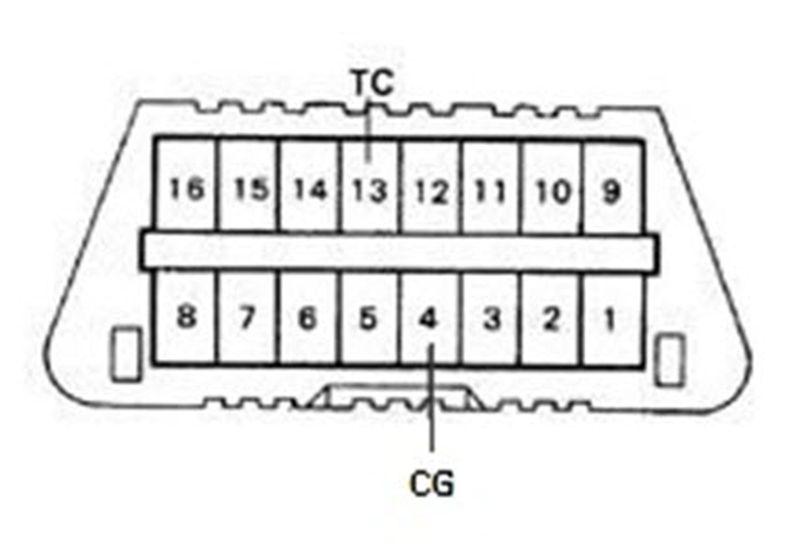 Схема расположения контактов TC и CG в Toyota Corolla