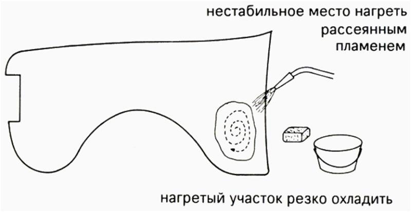 На фото пример рихтовки кузова с нагреванием поверхности