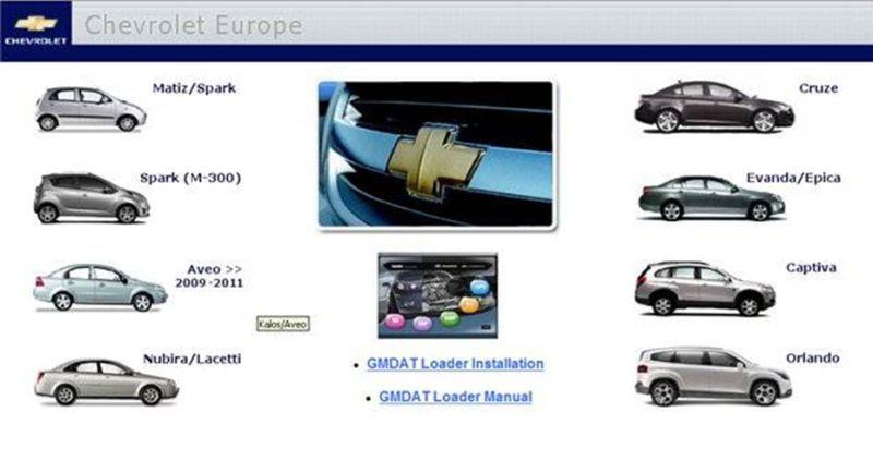 Интерфейс дилерской программы по диагностике Chevrolet Cruze