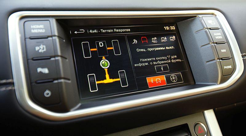Полноприводный Range Rover Evoque