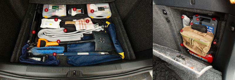 Полезные вещи под крышкой багажника в Skoda Octavia Scout
